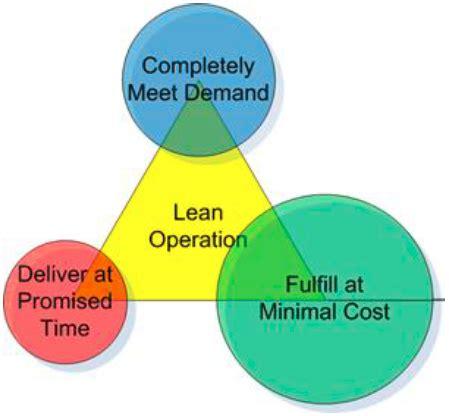 Sample business plan liveplan